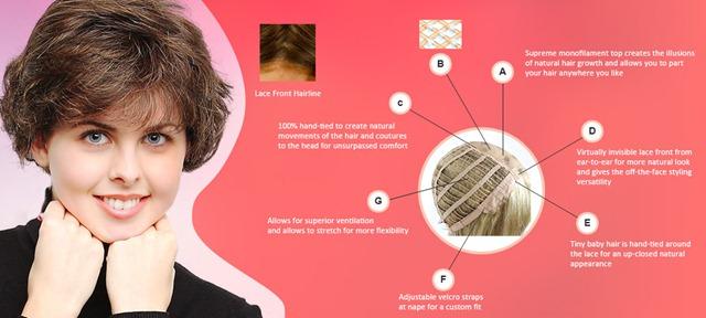 monofilament wig construction